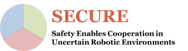 SECURE Project Logo